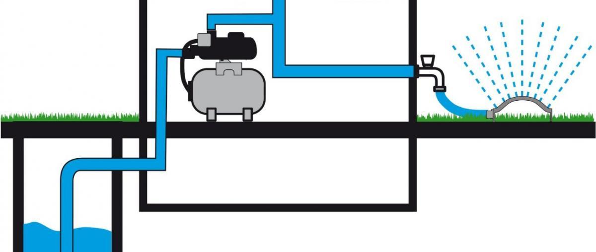 Hauswasserwerk Vergleich