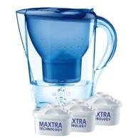 Wasserfilter Bestseller