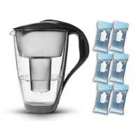 Glaswasserfilter Bestseller