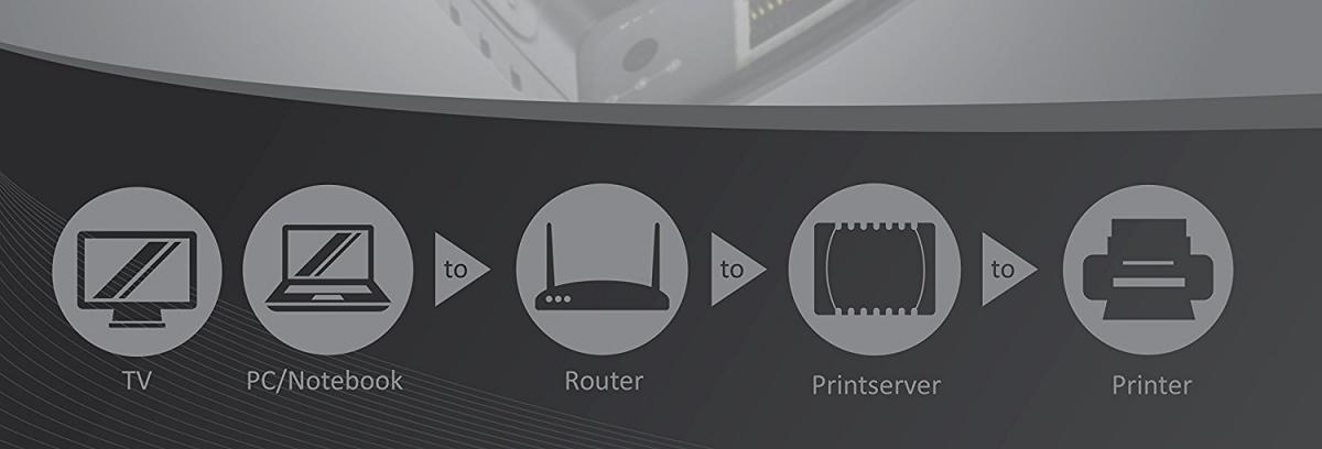 Print Server Ratgeber